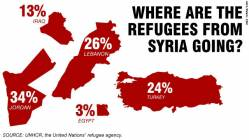 130307161738-syria-infographics-countries-story-top.jpg